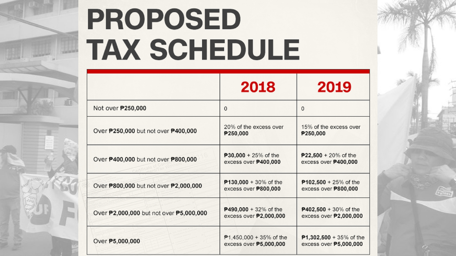 CPM_PROPOSED TAX